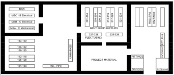 Storeroom Solutions by Does Your Storeroom Layout Make Sense U2014 Life Cycle Engineering