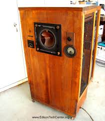 How To Build A Speaker Cabinet History And Types Of Speakers
