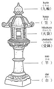 Japanese Garden Lamp by Making Japanese Garden Lanterns From Concrete Introduction