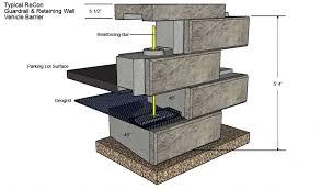 Retaining Wall Blocks Design Design Ideas - Design retaining wall