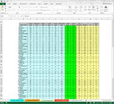 Spreadsheet Tutorials Bru U0027n Water 2 0 Subscriber Spreadsheet Tutorial Accidentalis Brewing
