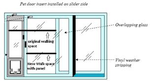 Patio Sliding Door Installation Sliding Glass Dog Door Pet Door For Sliding Glass Door