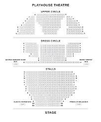 the playhouse theatre seating plan there are approximately 750