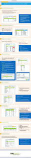 microsoft excel 2010 certification study guide the 25 best microsoft excel ideas on pinterest computer help