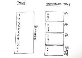 Fact Tables Reloading Fact Tables With Zero Downtime Sqlsunday Com