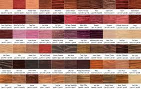 teindre armoire de cuisine charmant peinturer armoire de cuisine en bois 11 et teinture et
