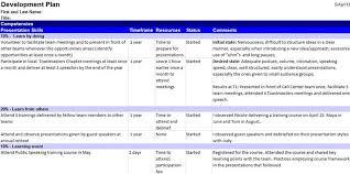 employee development template employee development plan template