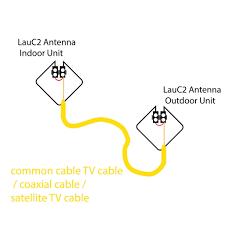 diy 2g 3g 4g wireless cell phone signal booster 4g wireless