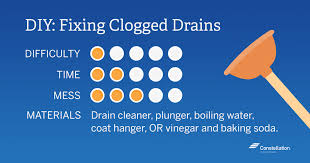 fixing a clogged drain diy how to fix a clogged drain