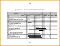 monthly work report template 10 work progress report template hr cover letter work progress report template 5 jpg