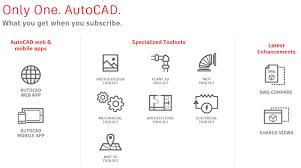 best way to show floor plans autodesk community between the lines autocad