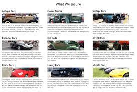 successful digital marketing for car insurance companies