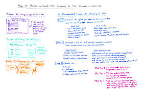 how to choose a seo company for your business or website