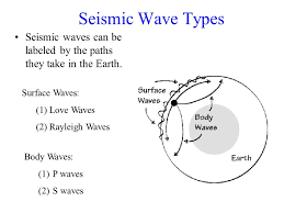 Alaska what type of seismic waves travel through earth images Fundamentals of engineering seismology seismic waves travel times jpg