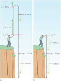 2 7 falling objects physics libretexts