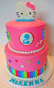 caketopolis custom cakes