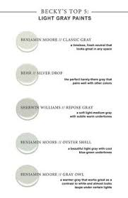 benjamin moore gray owl vs stonington gray u2013 comparing undertones