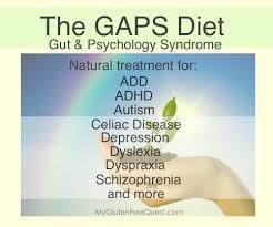 gaps diet natural treatment for add adhd autism celiac
