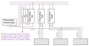 puissance radiateur electrique pour chambre expliquez moi fil pilote et chauffage svp