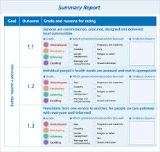 test result report template sle summary report 7 documents in pdf