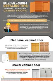 best waterproof material for kitchen cabinets kitchen cabinet different door colors refacing kitchen