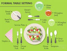 Formal Breakfast Table Setting The Fine Dining Guide Basic Restaurant Etiquette One Should