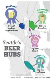 seattle map restaurants seattle neighborhood map by ork posters by orkposters on etsy