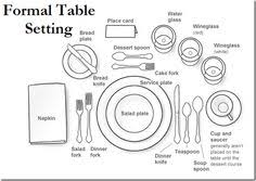 how to set a table with silverware amazing how to set a table with silverware ideas best image engine