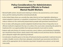 homicides of mental health workers by patients review of cases