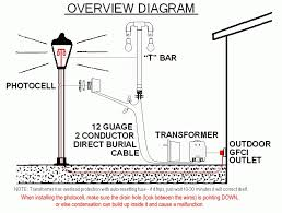 diagrams 576680 load cell wiring diagram u2013 interface load cell