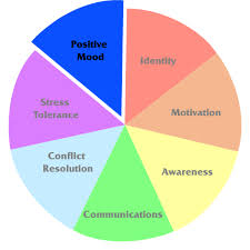 what does the mood colors mean surprising color mood nails what does the mood colors mean improving your mood with color pics photos mood chart