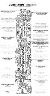 glyph tattoo meaning 25 best tattoo inca ideas on pinterest tatuagem inca símbolos