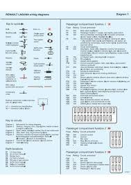 renault laguna wiring diagram renault wiring diagrams collection