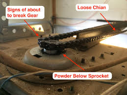 Garage Door Gear Kit by How To Replace A Liftmaster Chain Belt Drive Opener Gear Sprocket