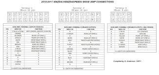 wiring diagram 110582297fd schematic image for 2006 alluring mazda 6