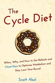 Why And How To Use by The Cycle Diet When Why And How To Use Refeeds And Cheat Days
