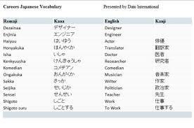 daiu international free printable japanese worksheets 日本語