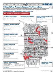 u140e u241e vac locations valve clutch