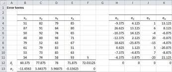 how to make anova table in excel basic concepts for anova real statistics using excel