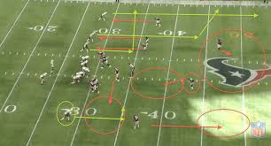 Houston Texans Stadium by The Film Room Here U0027s Why The Houston Texans U0027 Defense Is Good