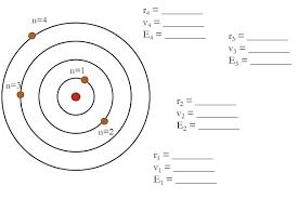 blank fill in the blank atom diagram