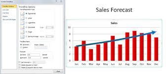 create a powerpoint chart that show trends