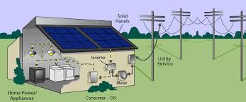 solar energy 1st light energy