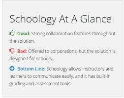 edmodo vs schoology schoology vs edmodo key features and price comparison