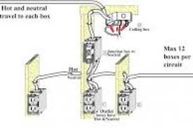 house electrical wiring diagram philippines 4k wallpapers