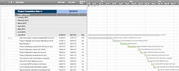 Employee Schedule Excel Template Free Excel Schedule Templates For Schedule Makers