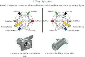 truck trailer wiring diagram truck wiring diagrams instruction