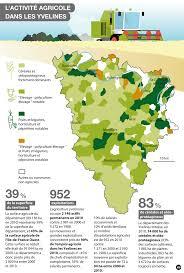chambre agriculture 78 l agriculture un héritage à préserver conseil départemental des