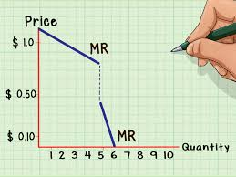 how to calculate marginal revenue 11 steps with pictures