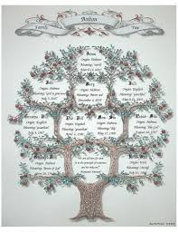 104 best family trees images on family trees family